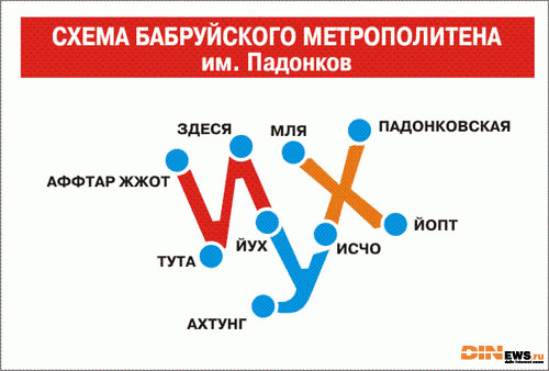 Схема Бабруйского Метрополитена