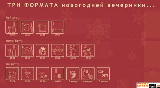 Три формата новогодней вечеринки...