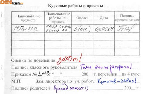 Оценки...